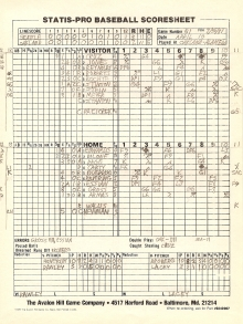 SP78 Scoresheet #51 - 7/5/81
