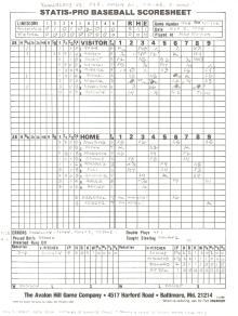 "SP78 Game #1048 Scoresheet - ""Ruthven's No-Hitter"" - 2/11/02"