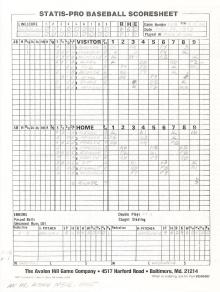"SP78 Game #255 Scoresheet – ""Halicki's Near-Perfection"" – 4/18/88"