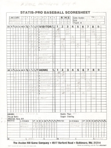 "SP78 Game #284 Scoresheet - ""Steve Ontiveros Day"" - 5/7/88"