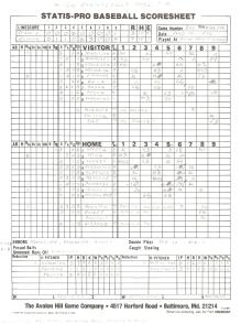 """SP78 Game #800 Scoresheet - """"15th Anniversary Game"""" - 8/22/95"""