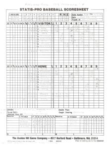 "SP78 Game #958 Scoresheet - ""Welcome Back, Tom Paciorek!"" - 6/16/99"